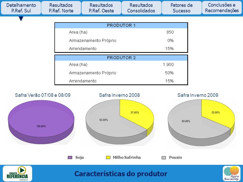 Características do produtor Pousio Milho Safrinha Soja Safra Verão 07/08 e 08/09Safra Inverno 2008Safra Inverno 2009 Detalhamento P.Ref. Sul Resultado