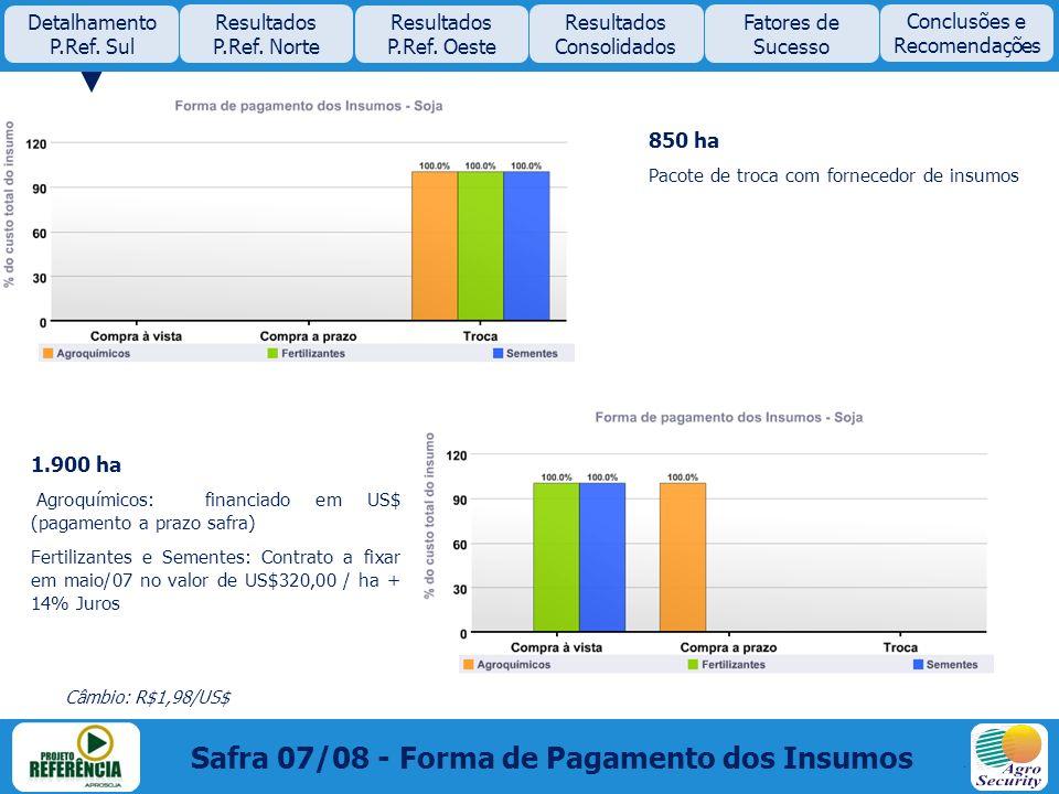 Safra 07/08 - Forma de Pagamento dos Insumos 850 ha Pacote de troca com fornecedor de insumos 1.900 ha Agroquímicos: financiado em US$ (pagamento a pr