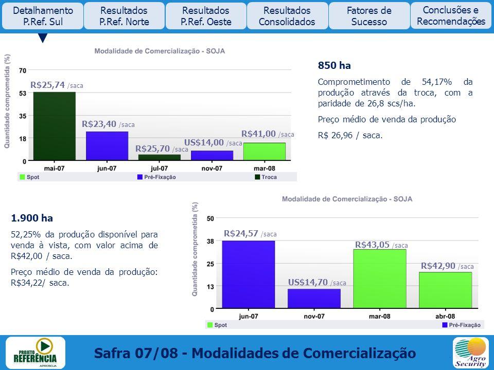 R$25,74 /saca R$24,57 /saca US$14,70 /saca R$43,05 /saca R$42,90 /saca 850 ha Comprometimento de 54,17% da produção através da troca, com a paridade d