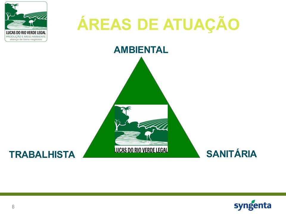 8 ÁREAS DE ATUAÇÃO AMBIENTAL SANITÁRIA TRABALHISTA