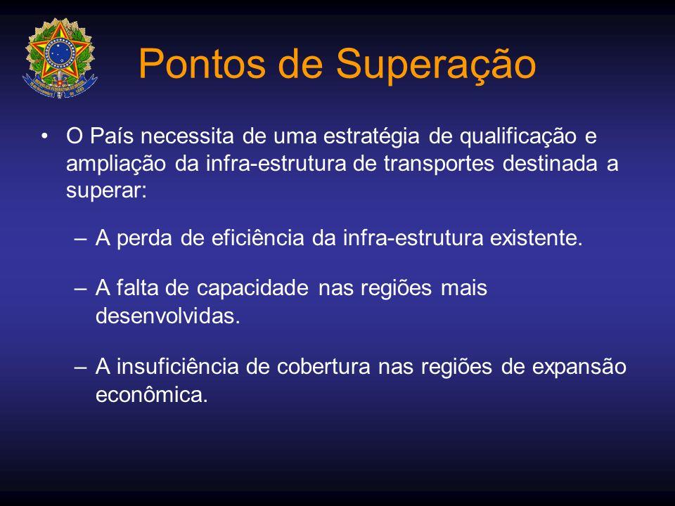 Pontos de Superação O País necessita de uma estratégia de qualificação e ampliação da infra-estrutura de transportes destinada a superar: –A perda de