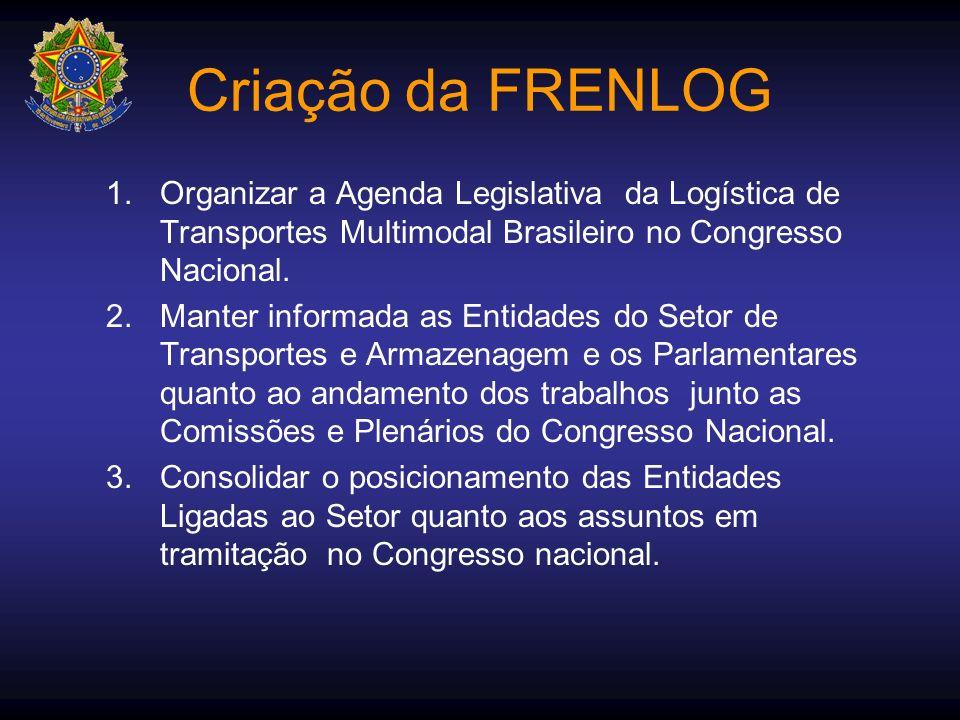 Criação da FRENLOG 1.Organizar a Agenda Legislativa da Logística de Transportes Multimodal Brasileiro no Congresso Nacional. 2.Manter informada as Ent