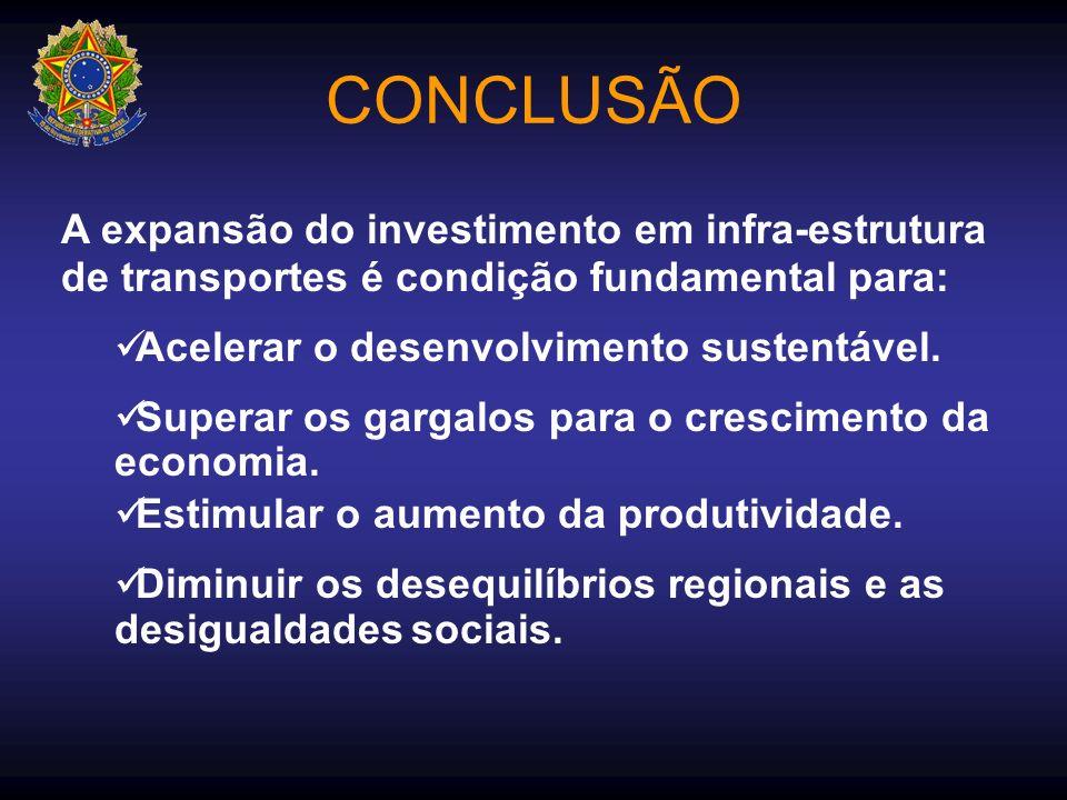 CONCLUSÃO A expansão do investimento em infra-estrutura de transportes é condição fundamental para: Acelerar o desenvolvimento sustentável. Superar os