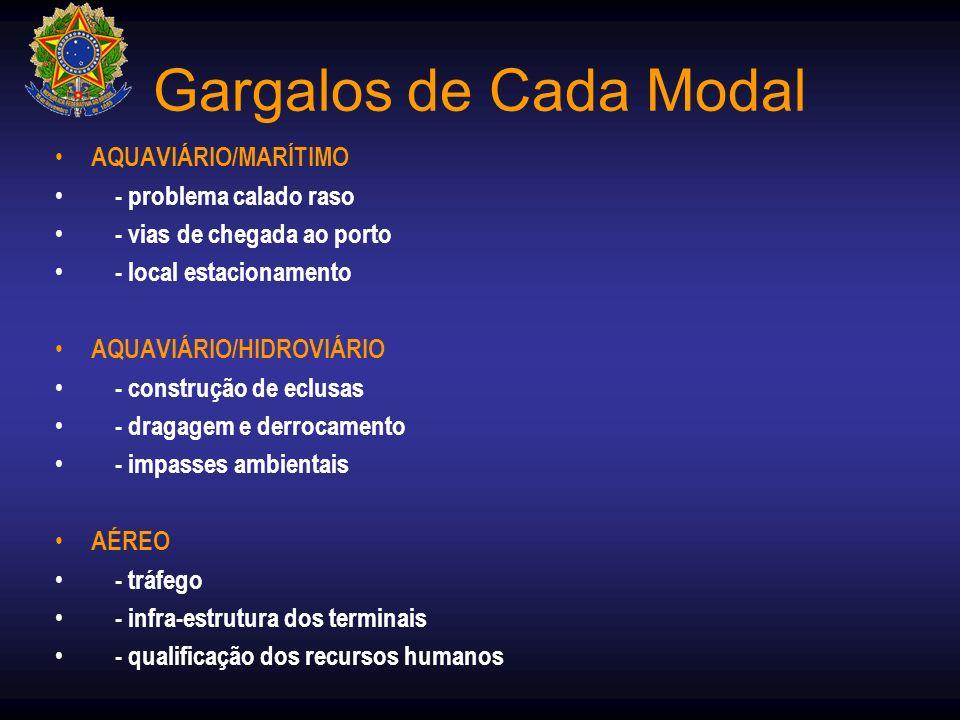 Gargalos de Cada Modal AQUAVIÁRIO/MARÍTIMO - problema calado raso - vias de chegada ao porto - local estacionamento AQUAVIÁRIO/HIDROVIÁRIO - construçã