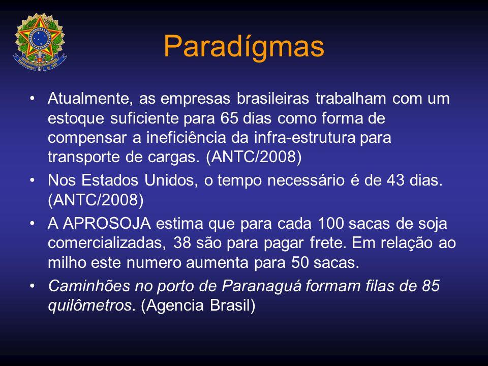 Paradígmas Atualmente, as empresas brasileiras trabalham com um estoque suficiente para 65 dias como forma de compensar a ineficiência da infra-estrut