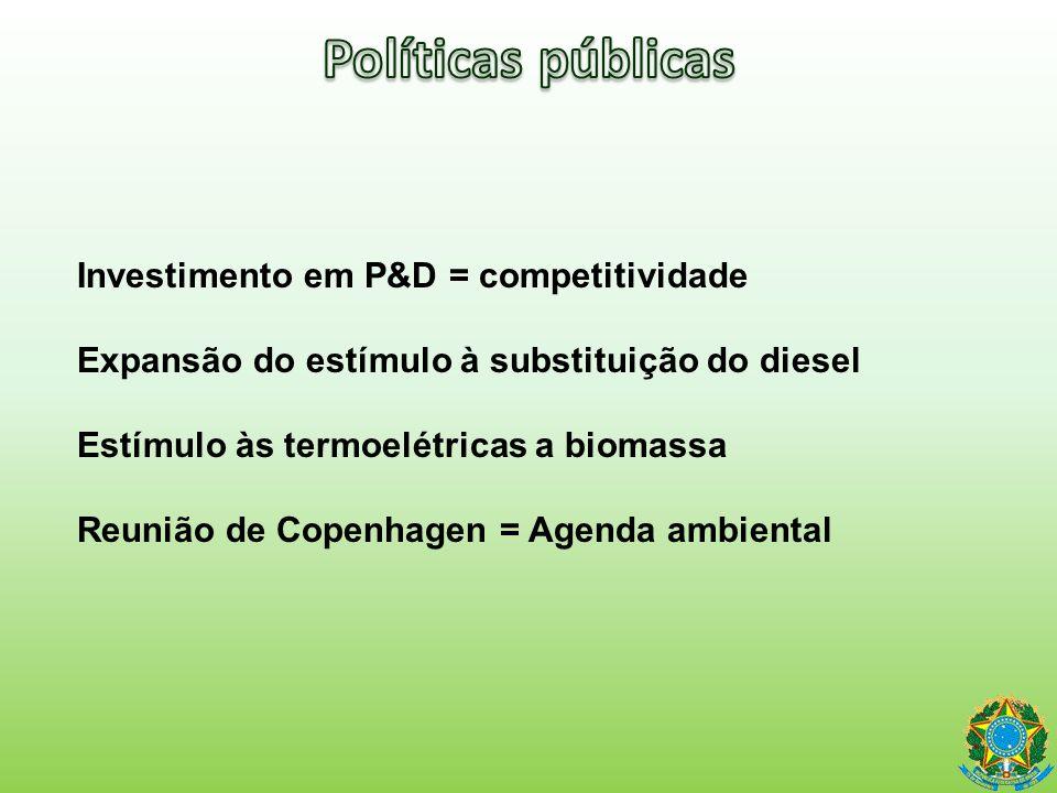 Investimento em P&D = competitividade Expansão do estímulo à substituição do diesel Estímulo às termoelétricas a biomassa Reunião de Copenhagen = Agen
