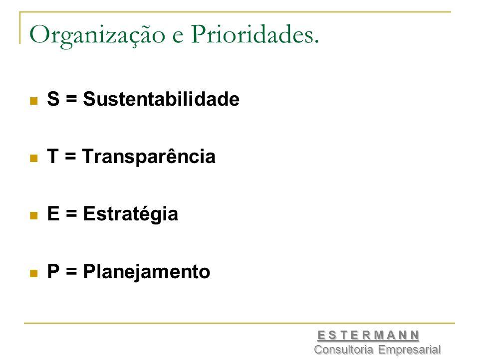 Organização e Prioridades. S = Sustentabilidade T = Transparência E = Estratégia P = Planejamento E S T E R M A N N Consultoria Empresarial
