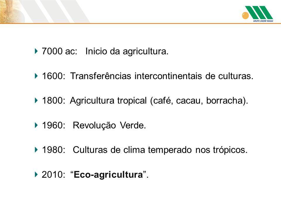 7000 ac: Inicio da agricultura. 1600: Transferências intercontinentais de culturas. 1800: Agricultura tropical (café, cacau, borracha). 1960: Revoluçã
