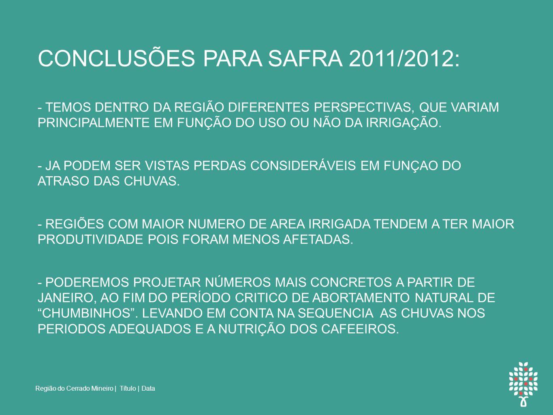 Região do Cerrado Mineiro | Título | Data CONCLUSÕES PARA SAFRA 2011/2012: - TEMOS DENTRO DA REGIÃO DIFERENTES PERSPECTIVAS, QUE VARIAM PRINCIPALMENTE EM FUNÇÃO DO USO OU NÃO DA IRRIGAÇÃO.