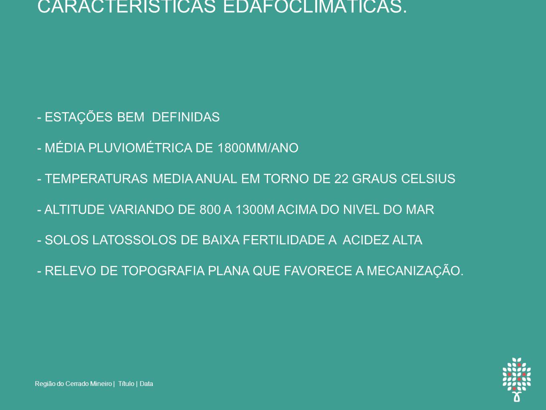 Região do Cerrado Mineiro | Título | Data CARACTERÍSTICAS EDAFOCLIMÁTICAS.
