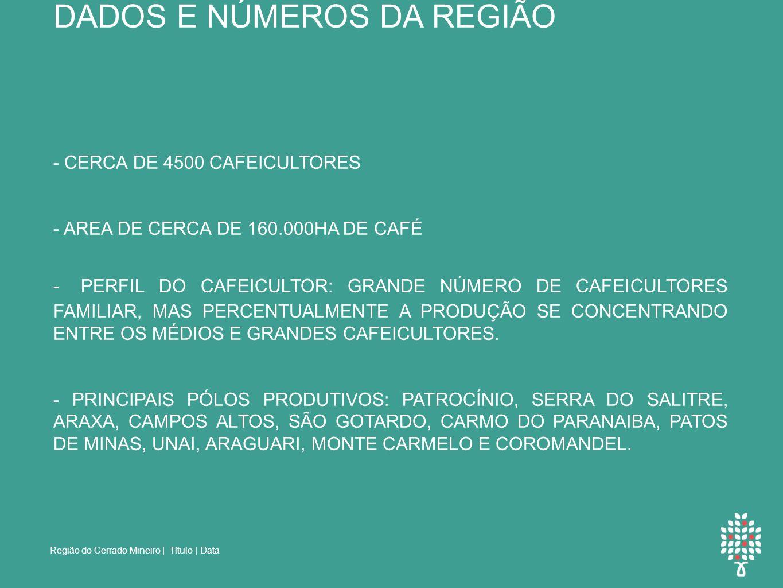Região do Cerrado Mineiro | Título | Data DADOS E NÚMEROS DA REGIÃO - CERCA DE 4500 CAFEICULTORES - AREA DE CERCA DE 160.000HA DE CAFÉ - PERFIL DO CAFEICULTOR: GRANDE NÚMERO DE CAFEICULTORES FAMILIAR, MAS PERCENTUALMENTE A PRODUÇÃO SE CONCENTRANDO ENTRE OS MÉDIOS E GRANDES CAFEICULTORES.