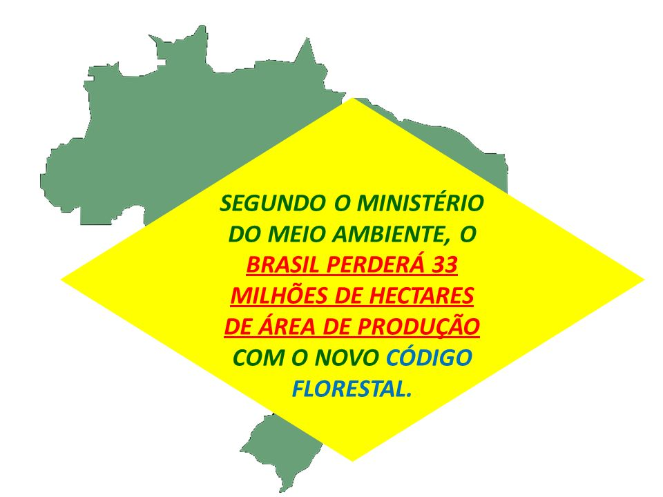 AGROPECUÁRIA PERDE.13,9% da área plantada. BRASIL PERDE.