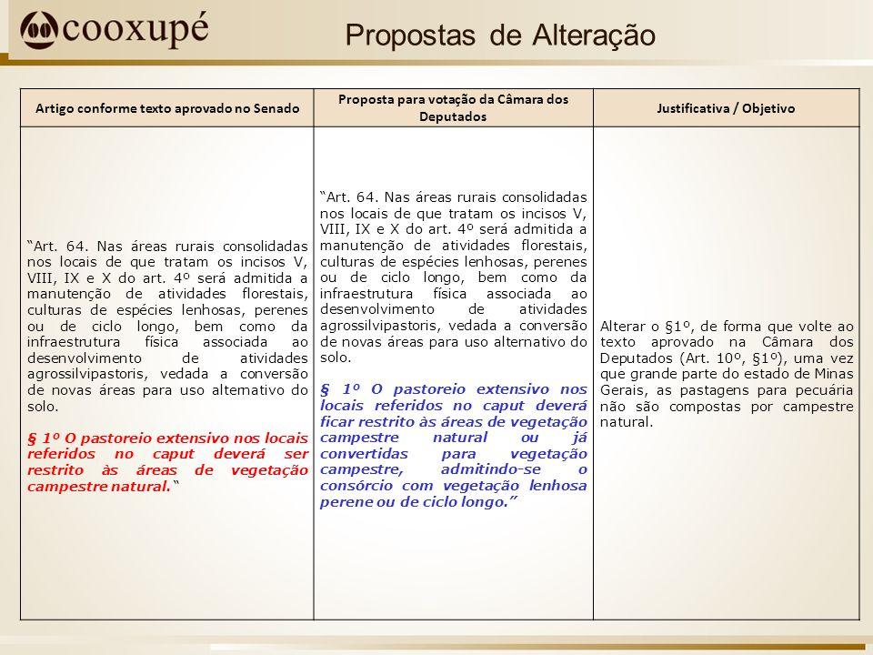 Propostas de Alteração Artigo conforme texto aprovado no Senado Proposta para votação da Câmara dos Deputados Justificativa / Objetivo Art.