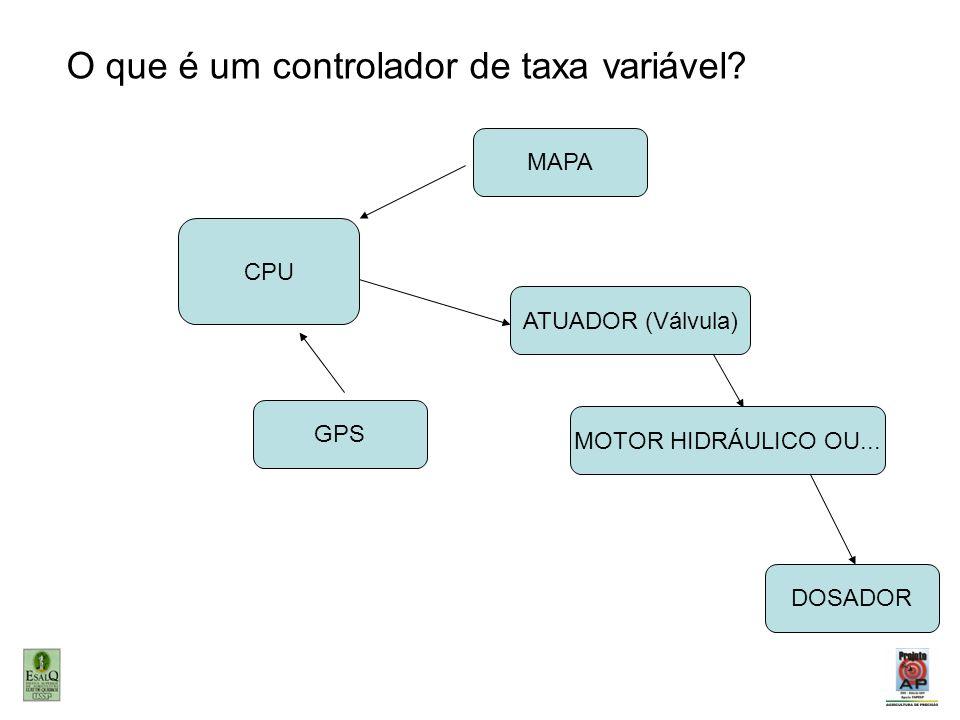 CPU MAPA GPS ATUADOR (Válvula) DOSADOR O que é um controlador de taxa variável? MOTOR HIDRÁULICO OU...