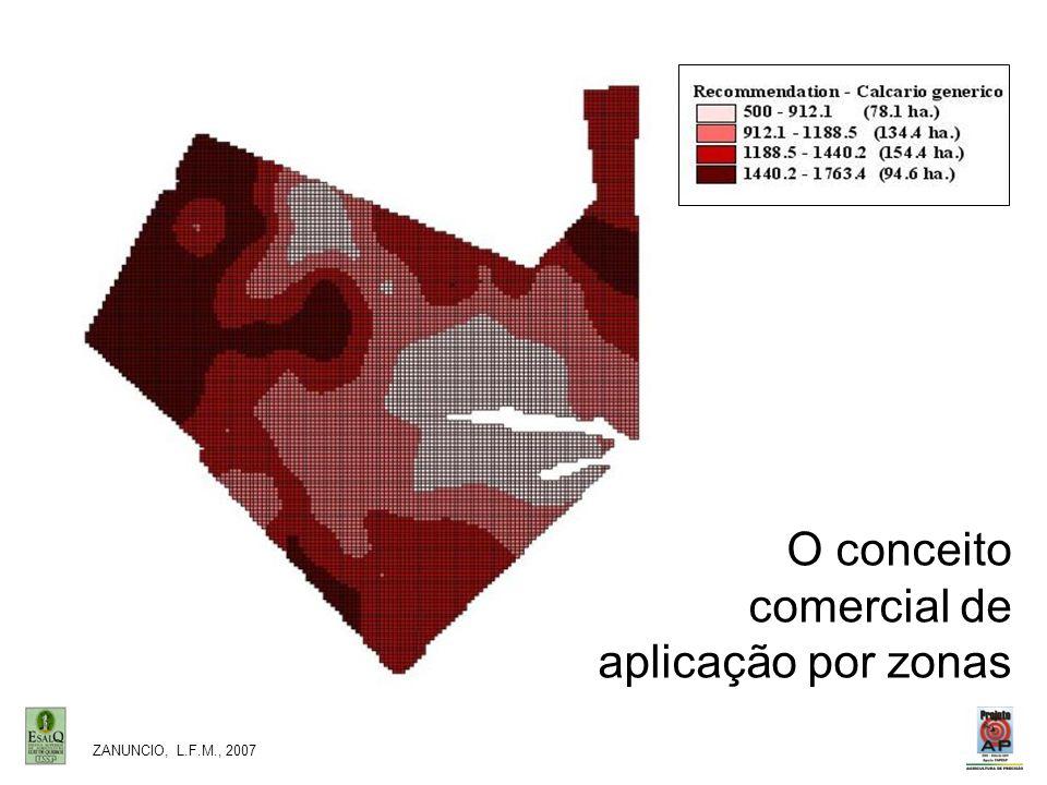 O conceito comercial de aplicação por zonas ZANUNCIO, L.F.M., 2007