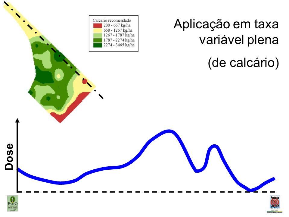 Aplicação em taxa variável plena (de calcário) Dose