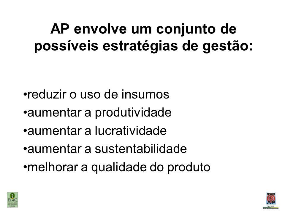 reduzir o uso de insumos aumentar a produtividade aumentar a lucratividade aumentar a sustentabilidade melhorar a qualidade do produto AP envolve um c