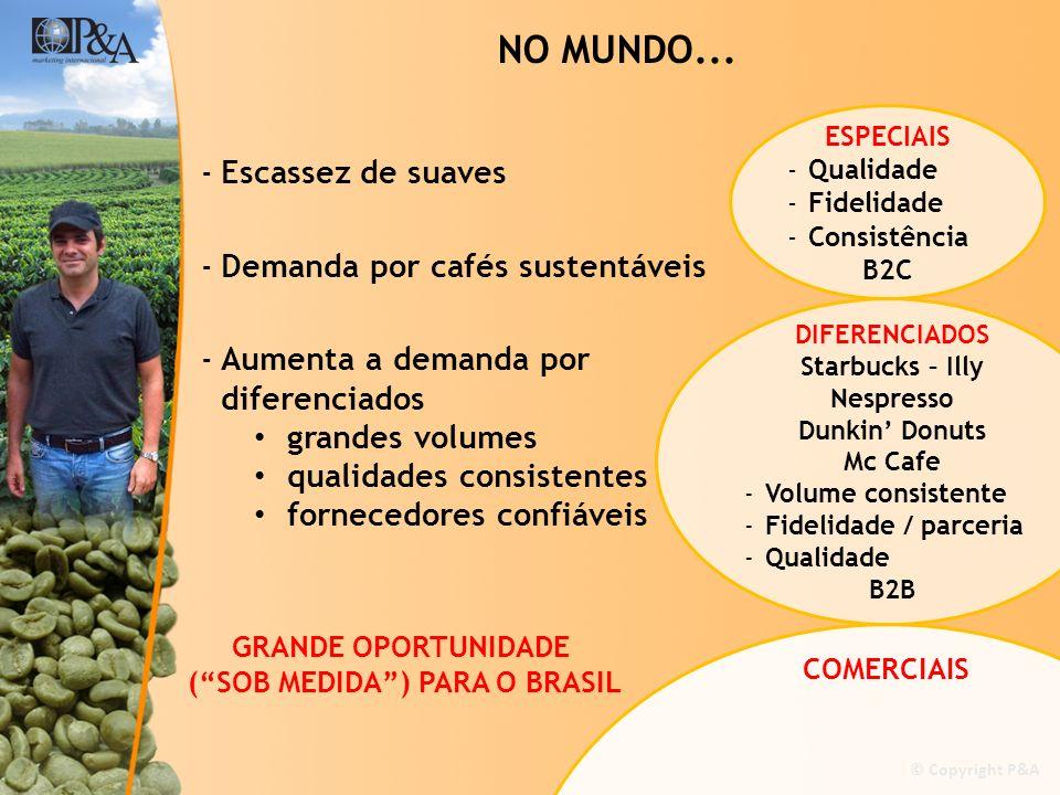 © Copyright P&A ESPECIAIS -Qualidade -Fidelidade -Consistência B2C DIFERENCIADOS Starbucks – Illy Nespresso Dunkin Donuts Mc Cafe -Volume consistente