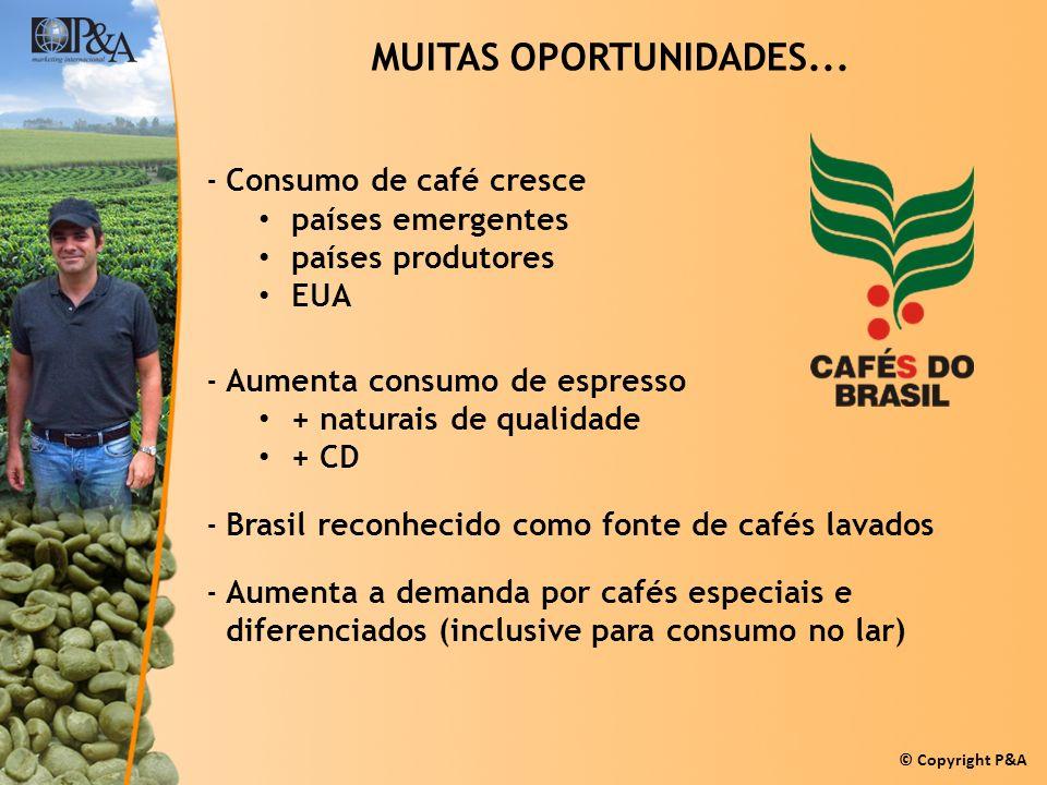 © Copyright P&A MUITAS OPORTUNIDADES... -Consumo de café cresce países emergentes países produtores EUA -Aumenta consumo de espresso + naturais de qua