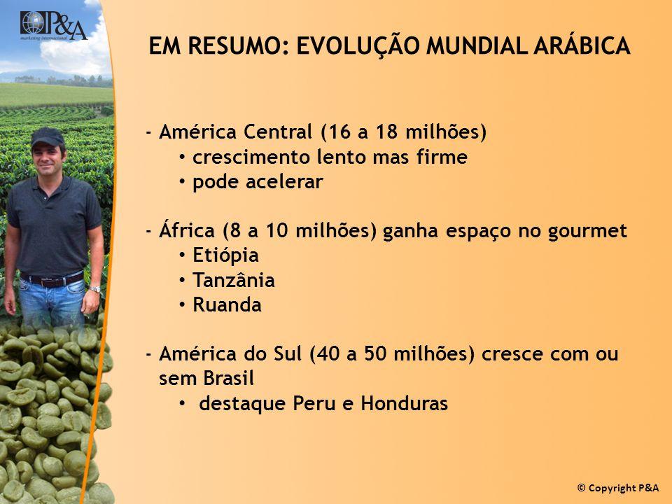© Copyright P&A EM RESUMO: EVOLUÇÃO MUNDIAL ARÁBICA -América Central (16 a 18 milhões) crescimento lento mas firme pode acelerar -África (8 a 10 milhõ