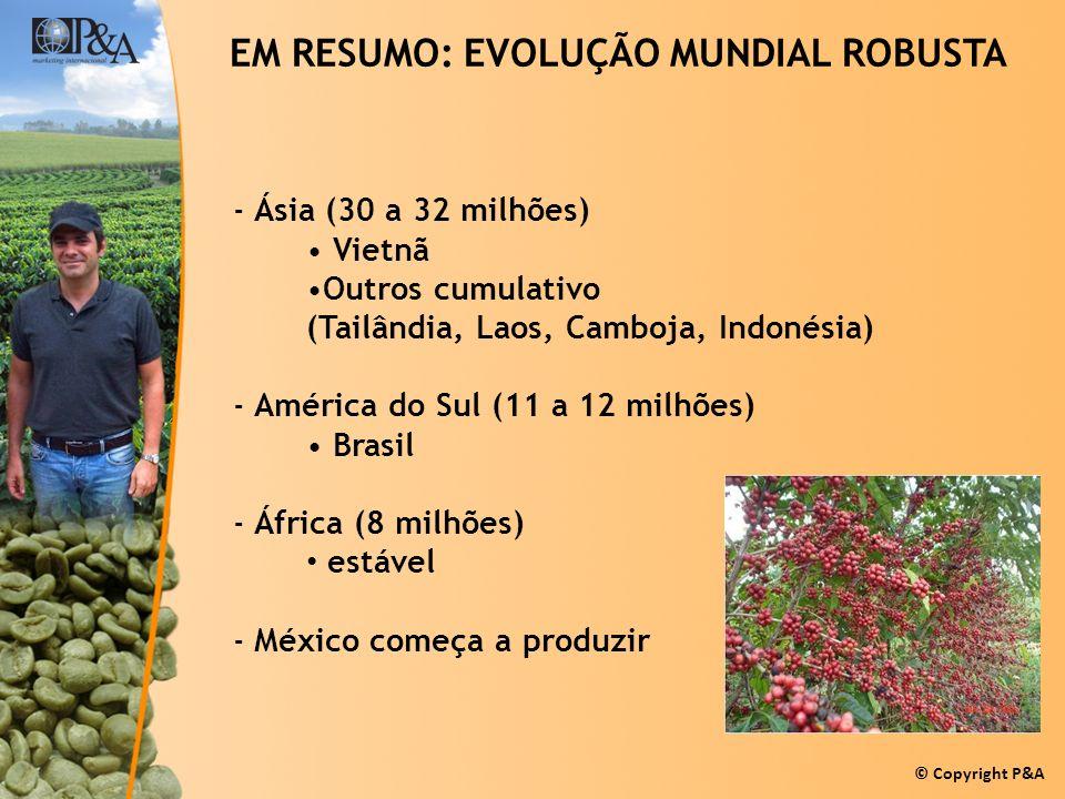 © Copyright P&A EM RESUMO: EVOLUÇÃO MUNDIAL ROBUSTA -Ásia (30 a 32 milhões) Vietnã Outros cumulativo (Tailândia, Laos, Camboja, Indonésia) -América do