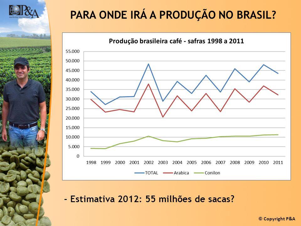 © Copyright P&A PARA ONDE IRÁ A PRODUÇÃO NO BRASIL? - Estimativa 2012: 55 milhões de sacas?