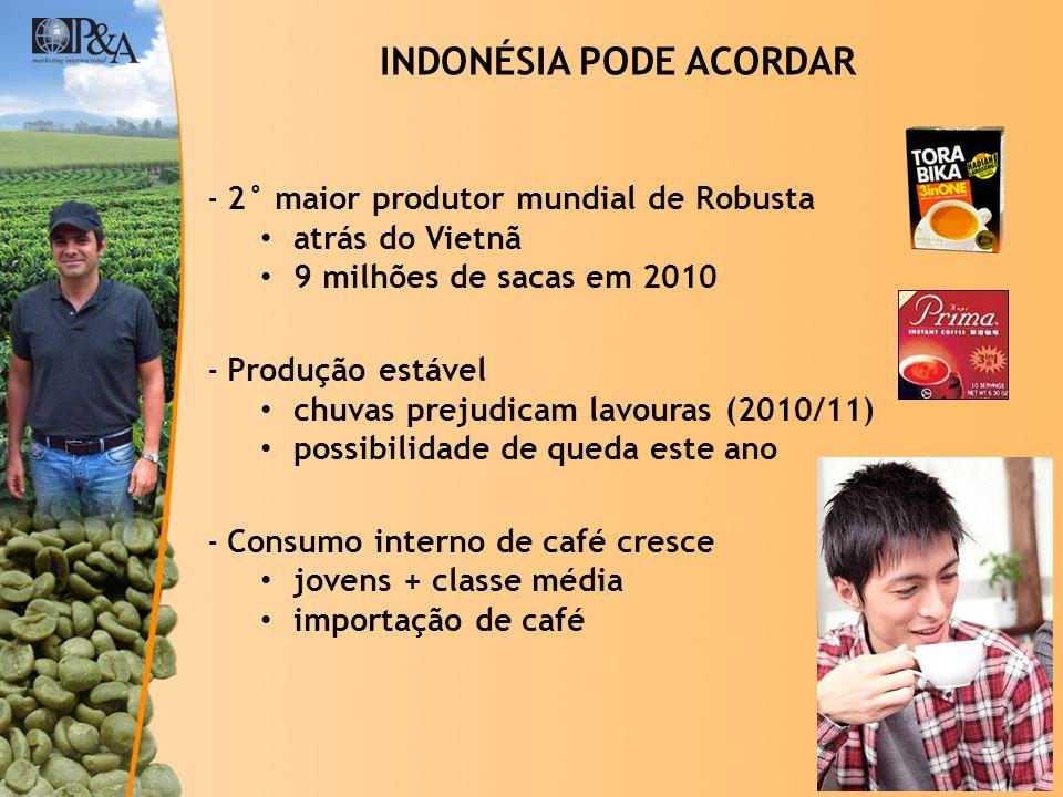 © Copyright P&A INDONÉSIA PODE ACORDAR -2° maior produtor mundial de Robusta atrás do Vietnã 9 milhões de sacas em 2010 -Produção estável chuvas preju