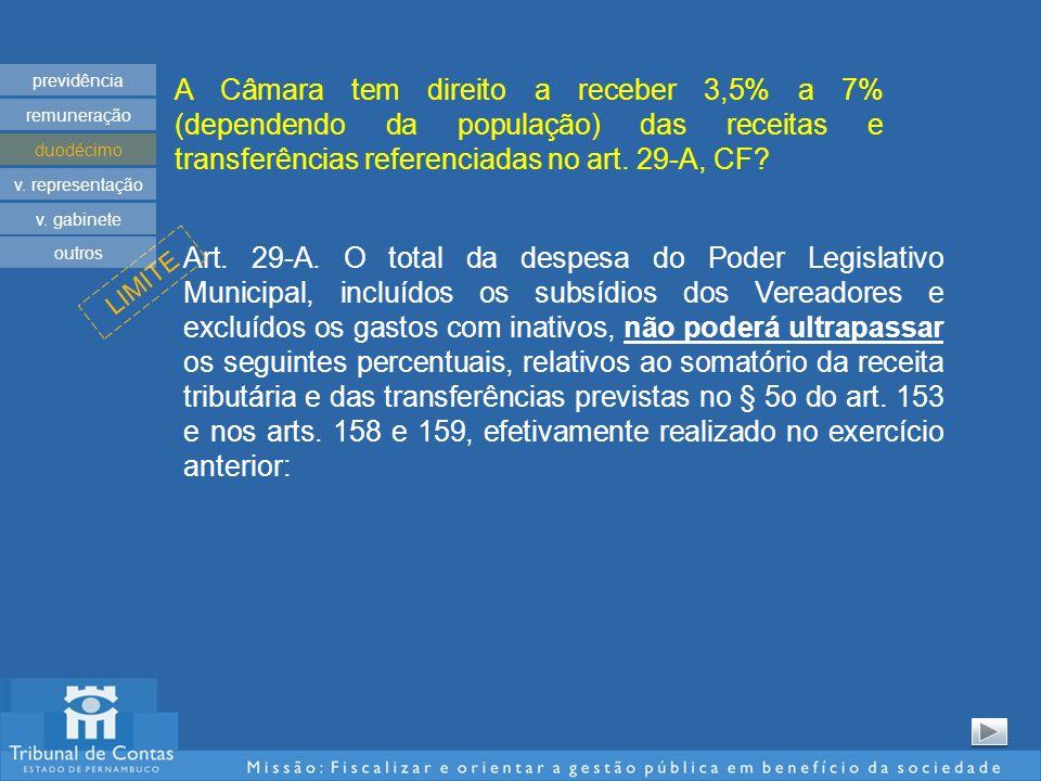 A Câmara tem direito a receber 3,5% a 7% (dependendo da população) das receitas e transferências referenciadas no art. 29-A, CF? previdência remuneraç