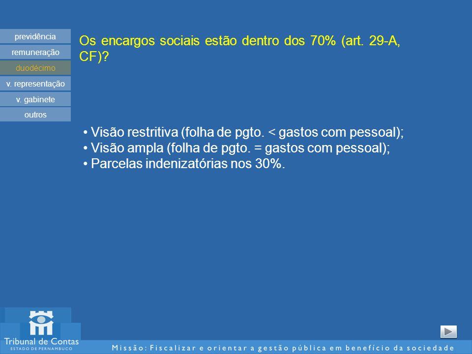 Os encargos sociais estão dentro dos 70% (art. 29-A, CF)? previdência remuneração duodécimo v. representação v. gabinete Visão restritiva (folha de pg