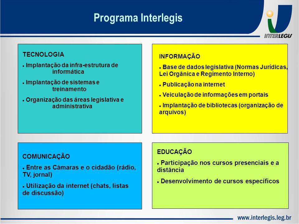 Programa Interlegis TECNOLOGIA Implantação da infra-estrutura de informática Implantação de sistemas e treinamento Organização das áreas legislativa e