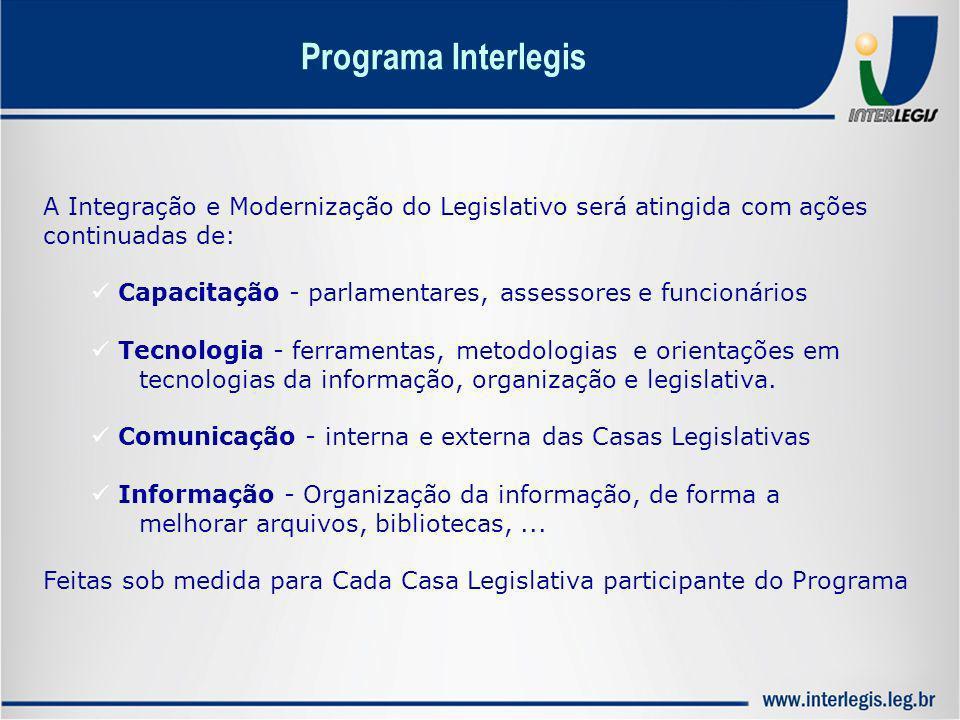 Programa Interlegis TECNOLOGIA Implantação da infra-estrutura de informática Implantação de sistemas e treinamento Organização das áreas legislativa e administrativa INFORMAÇÃO Base de dados legislativa (Normas Jurídicas, Lei Orgânica e Regimento Interno) Publicação na internet Veiculação de informações em portais Implantação de bibliotecas (organização de arquivos) COMUNICAÇÃO Entre as Câmaras e o cidadão (rádio, TV, jornal) Utilização da internet (chats, listas de discussão) EDUCAÇÃO Participação nos cursos presenciais e a distância Desenvolvimento de cursos específicos