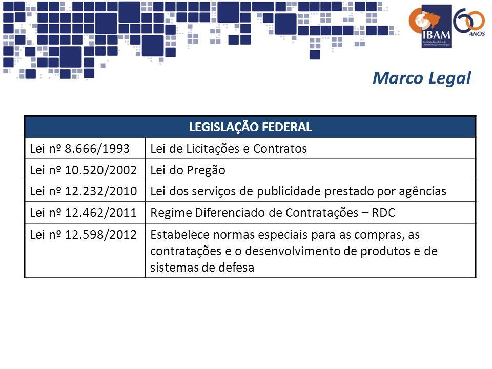 Marco Legal LEGISLAÇÃO FEDERAL Lei nº 8.666/1993Lei de Licitações e Contratos Lei nº 10.520/2002Lei do Pregão Lei nº 12.232/2010Lei dos serviços de pu