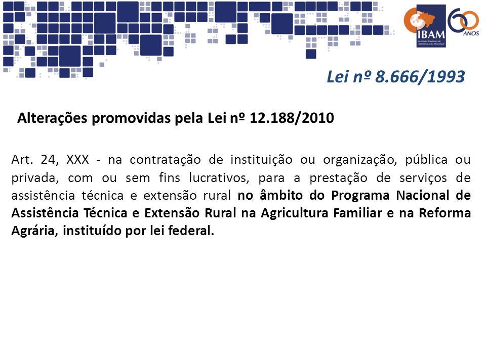 Lei nº 8.666/1993 Alterações promovidas pela Lei nº 12.188/2010 Art. 24, XXX - na contratação de instituição ou organização, pública ou privada, com o