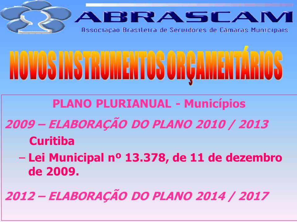PLANO PLURIANUAL - Municípios 2009 – ELABORAÇÃO DO PLANO 2010 / 2013 Curitiba –Lei Municipal nº 13.378, de 11 de dezembro de 2009. 2012 – ELABORAÇÃO D