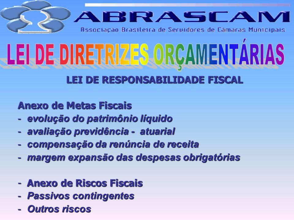 LEI DE RESPONSABILIDADE FISCAL Anexo de Metas Fiscais -evolução do patrimônio líquido -avaliação previdência - atuarial -compensação da renúncia de re