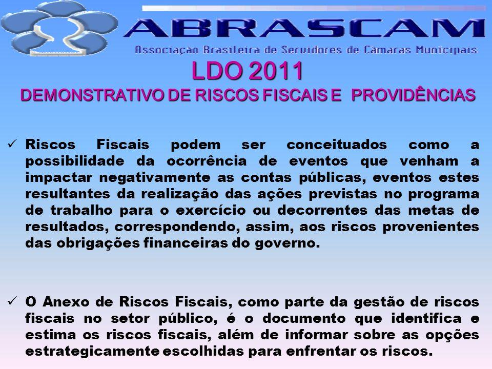 LDO 2011 DEMONSTRATIVO DE RISCOS FISCAIS E PROVIDÊNCIAS Riscos Fiscais podem ser conceituados como a possibilidade da ocorrência de eventos que venham