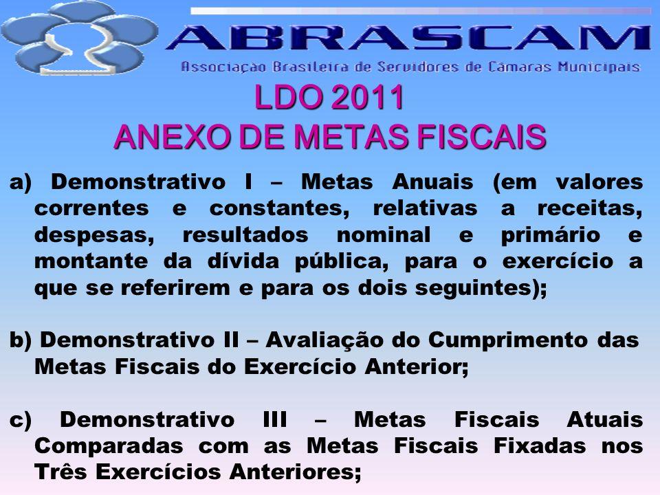 LDO 2011 ANEXO DE METAS FISCAIS a) Demonstrativo I – Metas Anuais (em valores correntes e constantes, relativas a receitas, despesas, resultados nomin