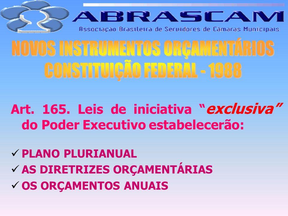 Art. 165. Leis de iniciativa exclusiva do Poder Executivo estabelecerão: PLANO PLURIANUAL AS DIRETRIZES ORÇAMENTÁRIAS OS ORÇAMENTOS ANUAIS