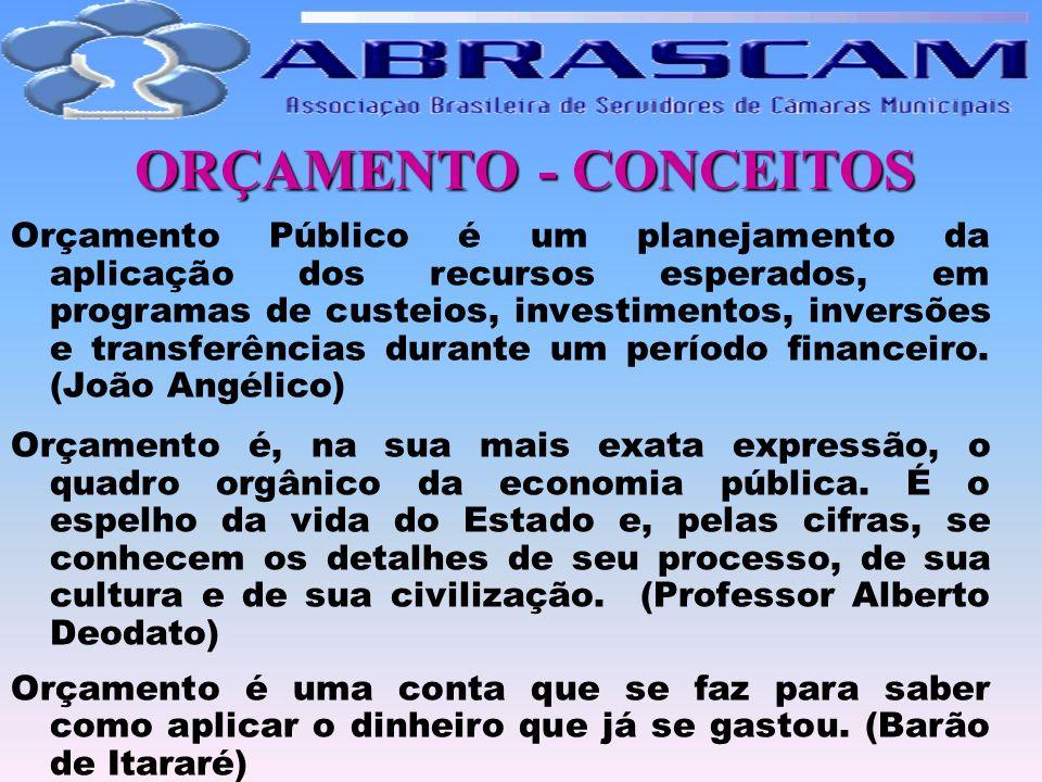ORÇAMENTO - CONCEITOS Orçamento Público é um planejamento da aplicação dos recursos esperados, em programas de custeios, investimentos, inversões e tr