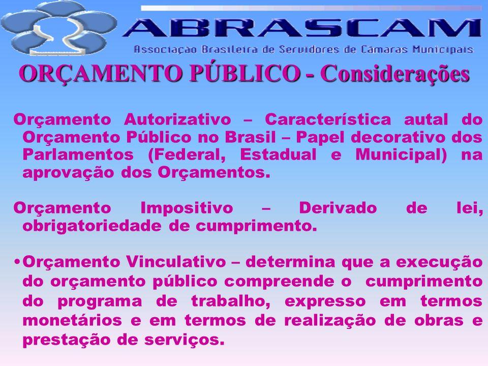 ORÇAMENTO PÚBLICO - Considerações Orçamento Autorizativo – Característica autal do Orçamento Público no Brasil – Papel decorativo dos Parlamentos (Fed