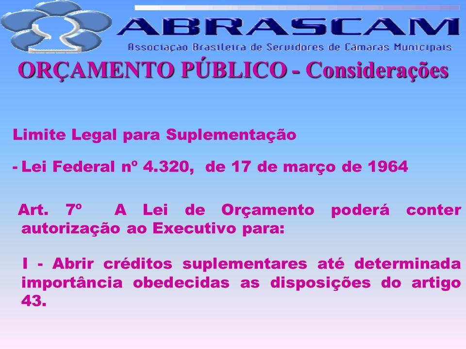 ORÇAMENTO PÚBLICO - Considerações Limite Legal para Suplementação -Lei Federal nº 4.320, de 17 de março de 1964 Art. 7º A Lei de Orçamento poderá cont