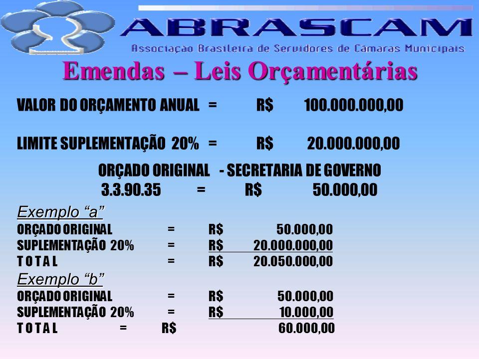 Emendas – Leis Orçamentárias VALOR DO ORÇAMENTO ANUAL=R$100.000.000,00 LIMITE SUPLEMENTAÇÃO 20%=R$ 20.000.000,00 ORÇADO ORIGINAL - SECRETARIA DE GOVER