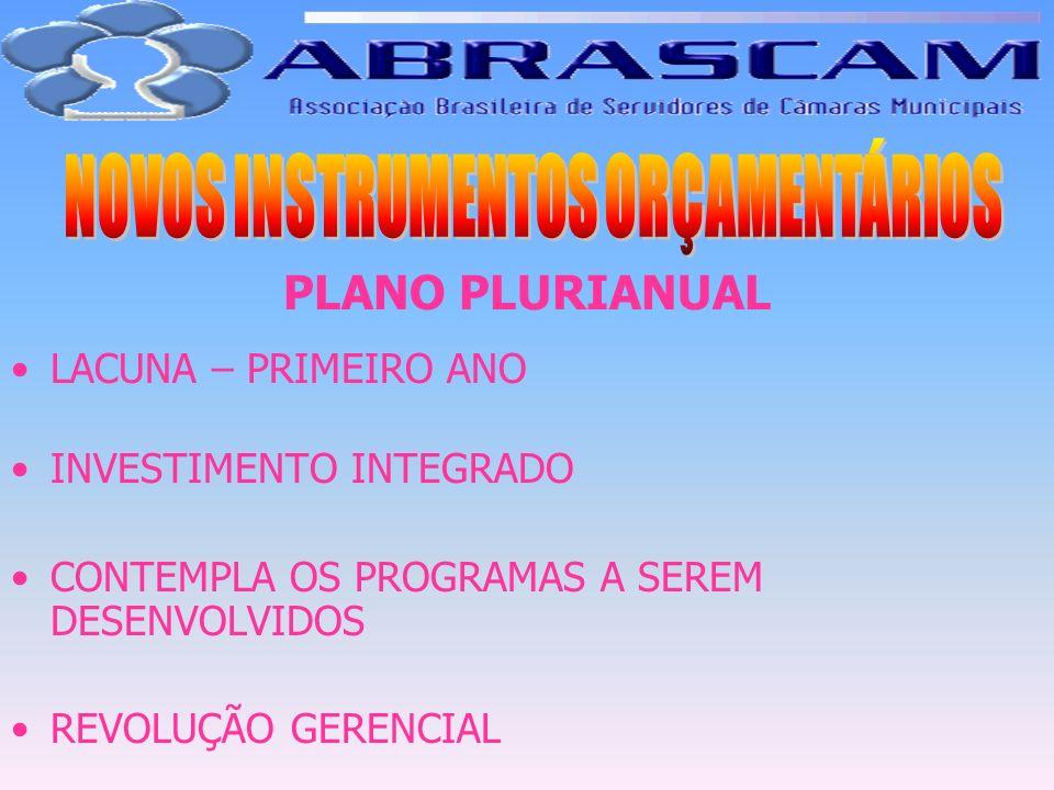 PLANO PLURIANUAL LACUNA – PRIMEIRO ANO INVESTIMENTO INTEGRADO CONTEMPLA OS PROGRAMAS A SEREM DESENVOLVIDOS REVOLUÇÃO GERENCIAL
