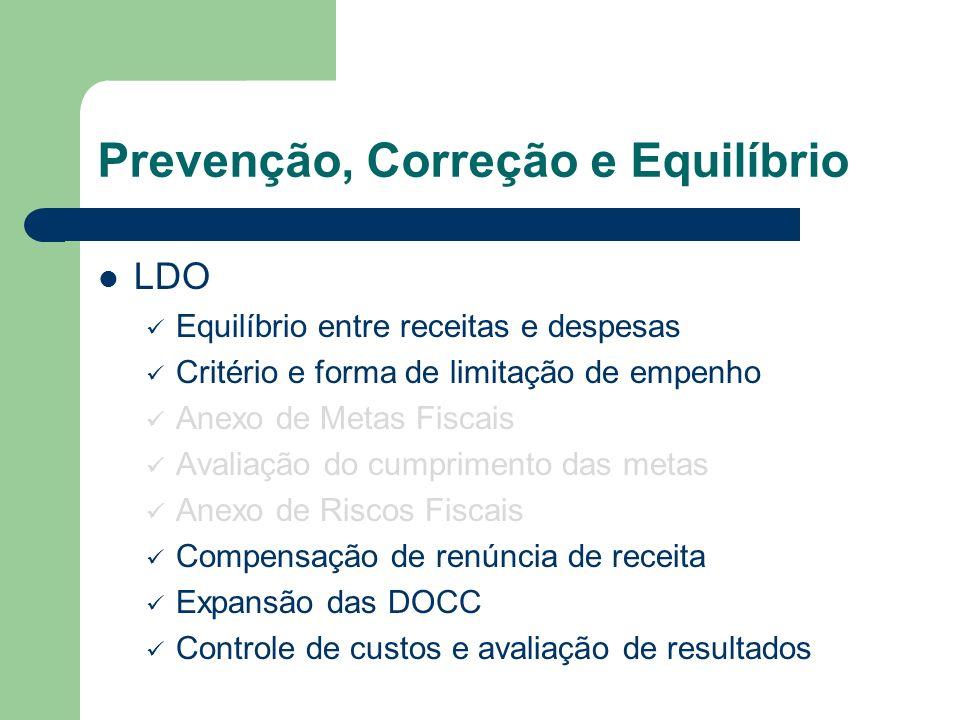 Prevenção, Correção e Equilíbrio LDO Equilíbrio entre receitas e despesas Critério e forma de limitação de empenho Anexo de Metas Fiscais Avaliação do