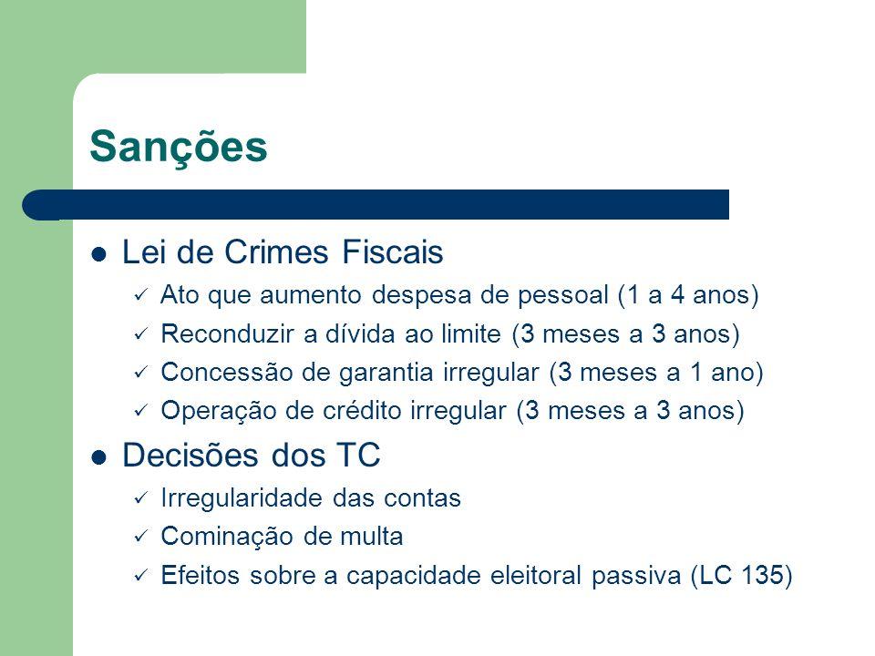 Sanções Lei de Crimes Fiscais Ato que aumento despesa de pessoal (1 a 4 anos) Reconduzir a dívida ao limite (3 meses a 3 anos) Concessão de garantia i