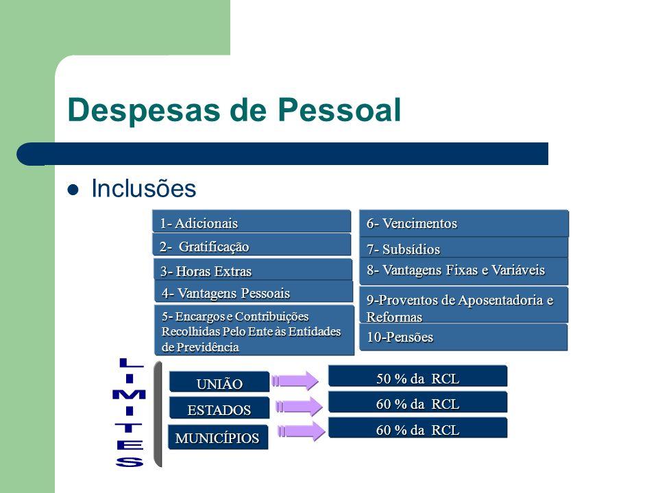 Despesas de Pessoal Inclusões 60 % da RCL 50 % da RCL MUNICÍPIOS ESTADOS UNIÃO 10-Pensões 9-Proventos de Aposentadoria e Reformas 8- Vantagens Fixas e