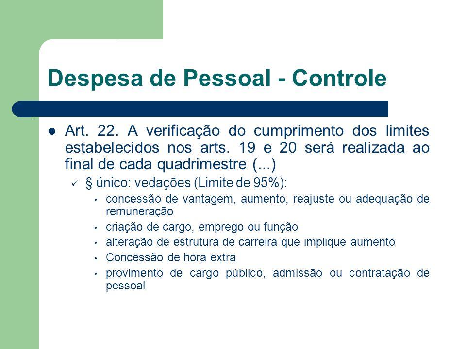 Despesa de Pessoal - Controle Art. 22. A verificação do cumprimento dos limites estabelecidos nos arts. 19 e 20 será realizada ao final de cada quadri