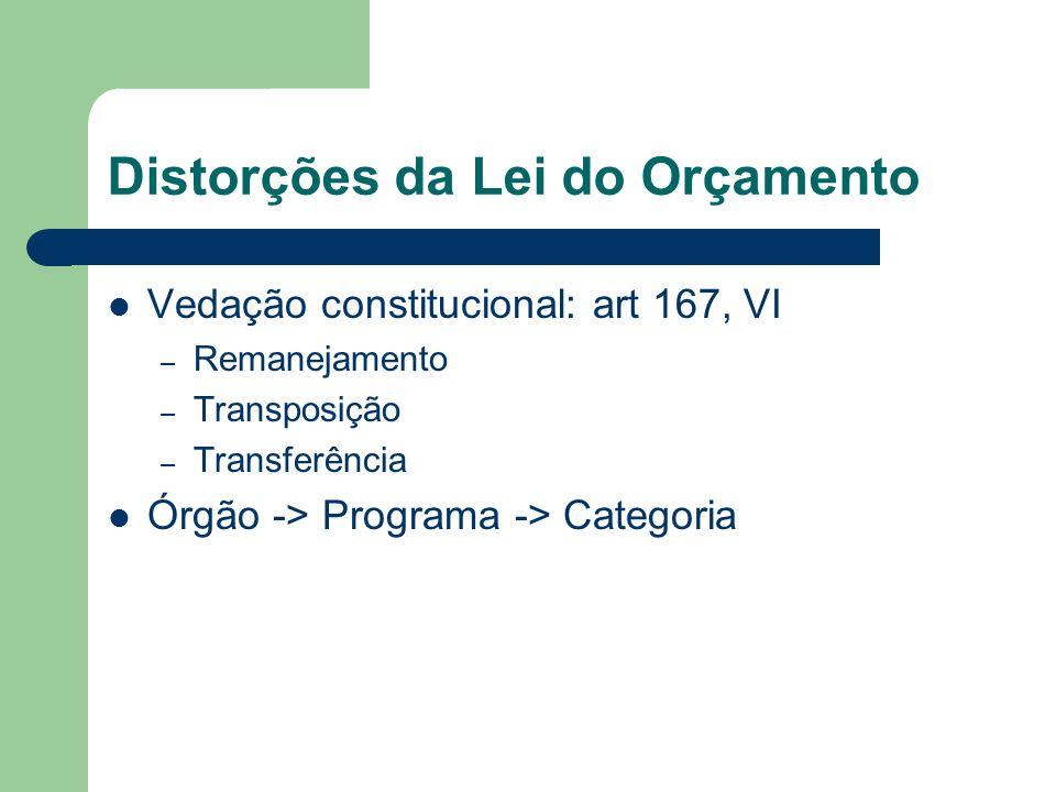 Distorções da Lei do Orçamento Vedação constitucional: art 167, VI – Remanejamento – Transposição – Transferência Órgão -> Programa -> Categoria