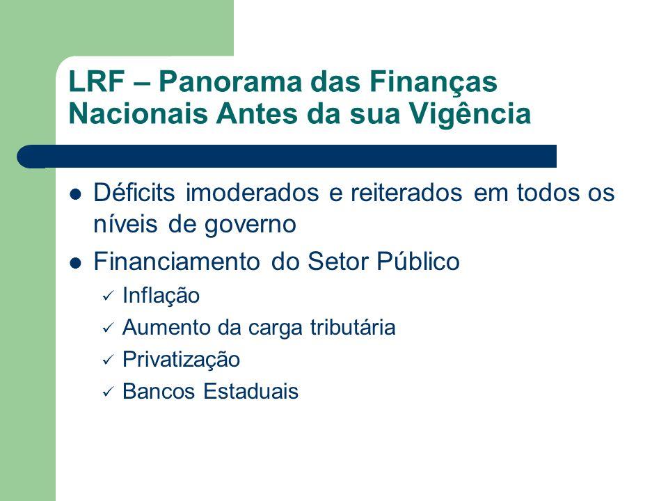 LRF – Panorama das Finanças Nacionais Antes da sua Vigência Déficits imoderados e reiterados em todos os níveis de governo Financiamento do Setor Públ