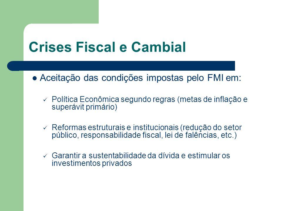 Crises Fiscal e Cambial Aceitação das condições impostas pelo FMI em: Política Econômica segundo regras (metas de inflação e superávit primário) Refor